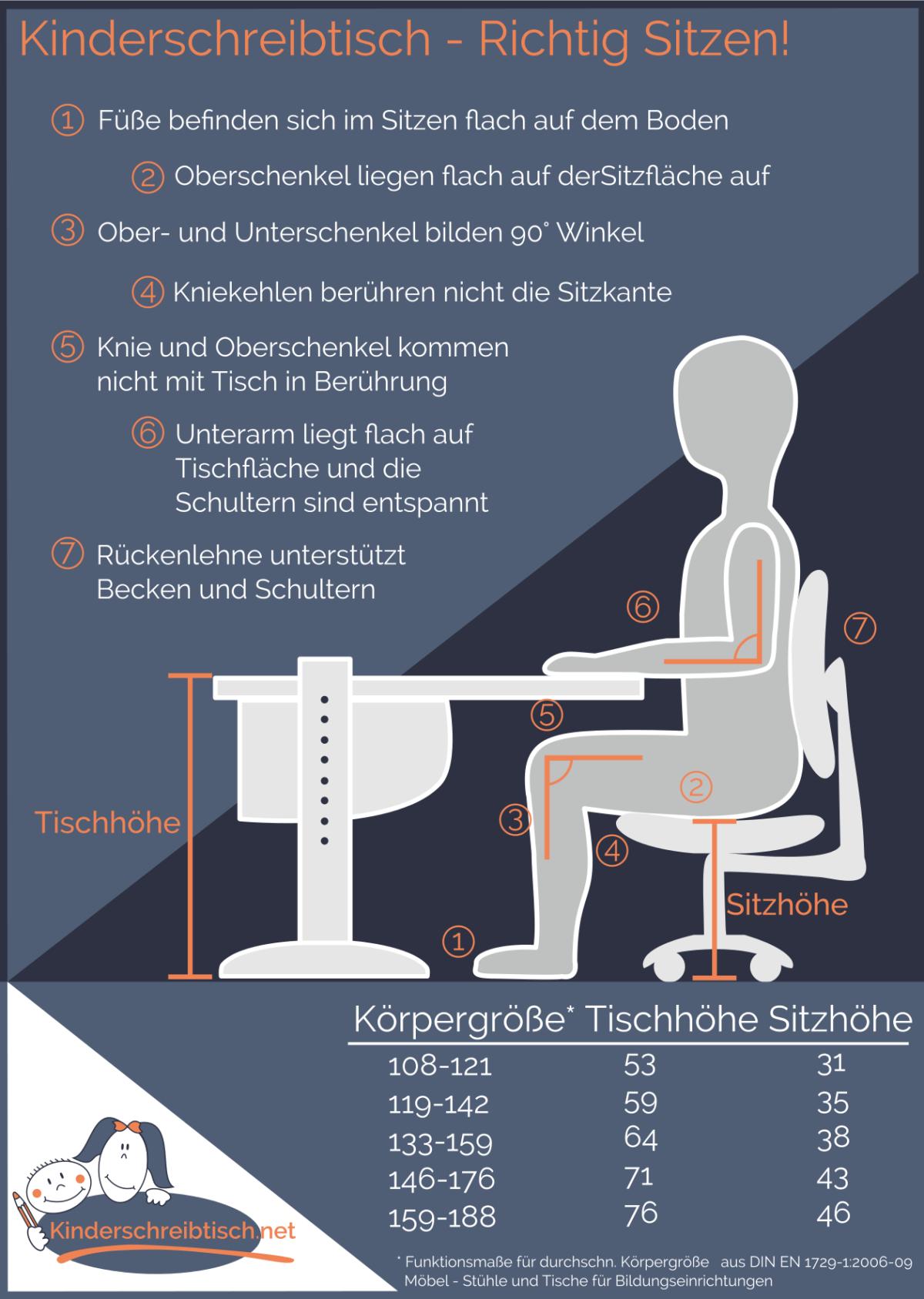 Richtig Sitzen Am Kinderschreibtisch Korrekte Sitzposition Fürs